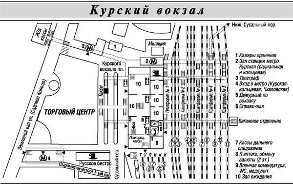 Схема Курского вокзала в